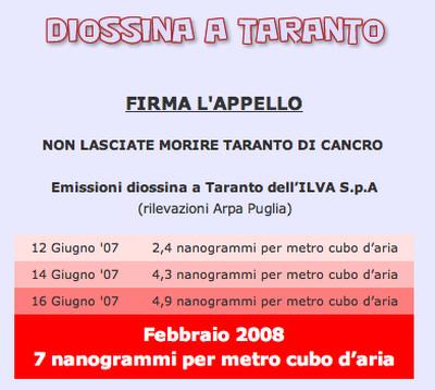 Taranto Diossina - Appello