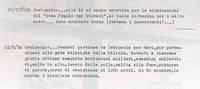Diario. Gare atletiche della Milizia fascista. (1° Adolescenza fascista)