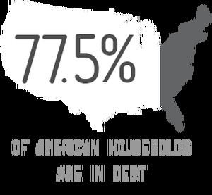 Debito privato USA