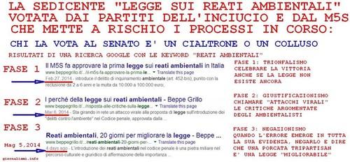 La legge sui reati ambientali nelle ricerche di Google.