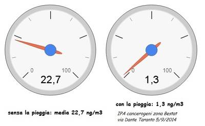 grafico ipa