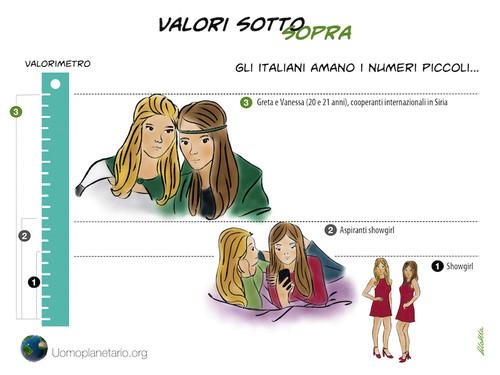 VALORI SOTTOSOPRA
