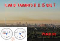 """PeaceLink chiede i """"Wind Days per i cittadini"""""""