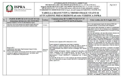 Documento Ispra