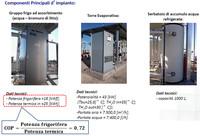 Impianto Solar Cooling del CR Enea di Casaccia, parametri di funzionamento