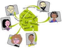Cooperazione educativa, condivisione delle conoscenze, apprendimento formale e non formale