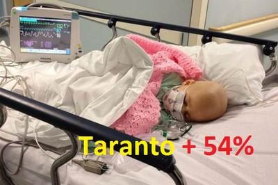 Bambini malati di tumore