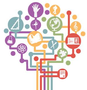 Educazione Ambientale E Didattica Per Competenze