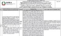 AIA Ilva, aggiornamento Ispra: prescrizioni non attuate e incrementi di inquinanti