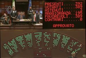 """Voto """"Misure per contrastare il finanziamento delle imprese produttrici di mine antipersona, di munizioni e submunizioni a grappolo"""""""