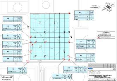 Superamenti delle CSC nelle acque di falda area nuovi serbatoi Tempa Rossa