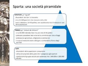 Sparta, le classi sociali