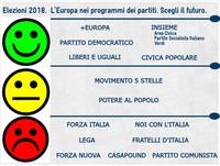 L'Italia al bivio tra federalismo e nazionalismo