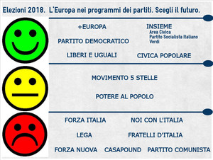Infografica sulle elezioni italiane del 4 marzo 2018