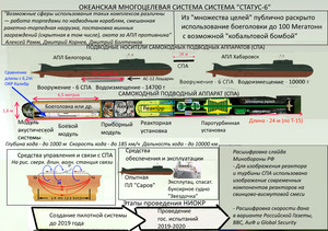 """La """"super arma"""" nucleare russa"""