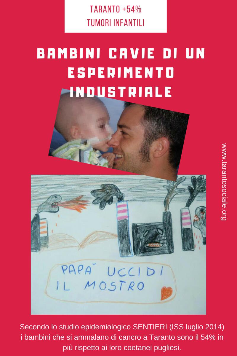 Il piccolo Lorenzo Zaratta con il padre Mauro, che ha parlato al ministro di Maio raccontando la sua storia nell'incontro a Roma del 19 giugno 2018. Lorenzo è morto di tumore al cervello e gli è stata riscontrata nell'encefalo la presenza di nanoparticelle di origine industriale. La gravidanza di Lorenzo è avvenuta nel quartiere Tamburi di Taranto.