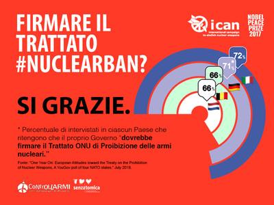 Sondaggio ICAN: maggioranza degli italiani a favore del Trattato contro le armi nucleari