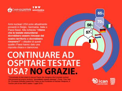 Sondaggio ICAN: via le armi nucleari dall'Italia