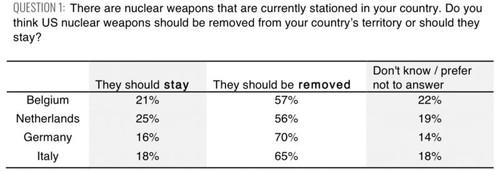 Survey TPNW 1