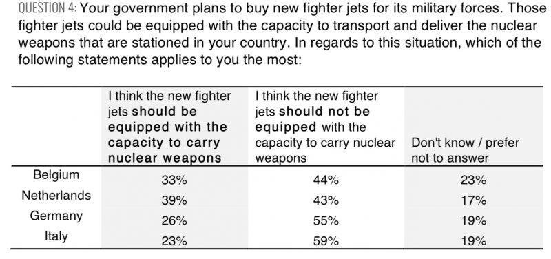 Survey TPNW 4