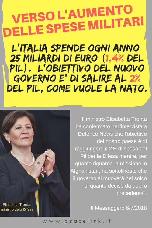 Il nuovo ministro della Difesa, Elisabetta Trenta, è per un aumento delle spese militari. Lo ha dichiarato a Defense News.