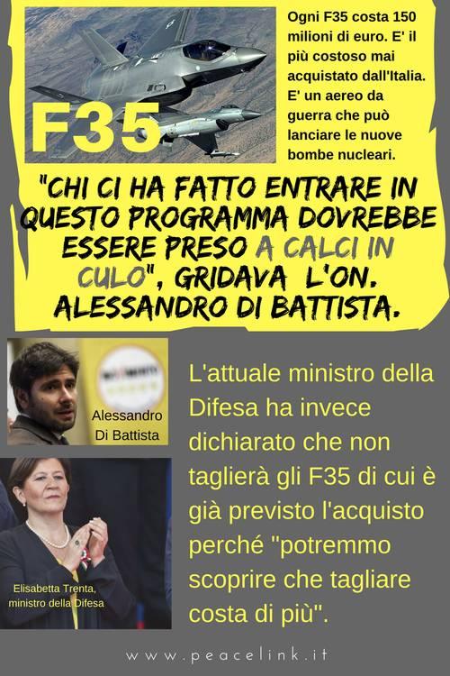 F35, cosa diceva Alessandro Di Battista, già parlamentare del M5S