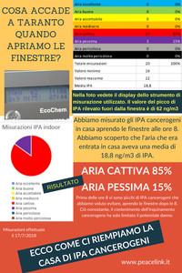 Cosa accade a Taranto quando apriamo le finestre d'estate?