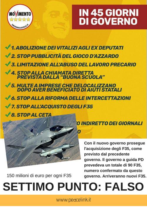 F35, la bugia del M5s