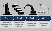 Cosa è la quarta rivoluzione industriale