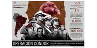 America latina: arrestato il volo del condor