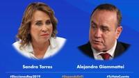 Guatemala: l'oligarchia militare si conferma alla guida del paese