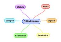 Empowerment, sostenibilità ambientale e cittadinanza attiva