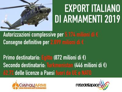 Export armamenti italiani anno 2019