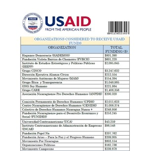 Documento presentato nel programma Sin Fronteras
