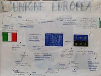 L'UE in un'UDA, unità di apprendimento per le scuole medie