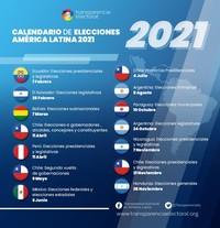 Elezioni in America latina: il 2021 sarà un anno cruciale