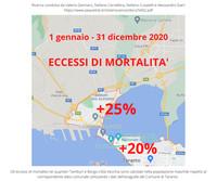 Nel solo 2019 a Taranto ben 181 morti in più nei quartieri esposti all'inquinamento