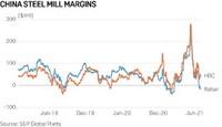 Nel settore dell'acciaio cinese i margini di guadagno hanno avuto due recenti impennate e adesso stanno calando