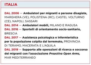 Emergency in Italia