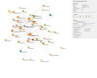 Diritti di Comunicazione: Mappa 5