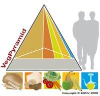 La VegPyramid